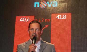 Televizi Nova se pro jaro 2018 nabízejí dvě silné programové varianty
