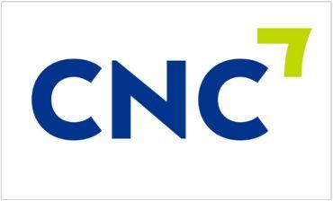 Důležitý byznysový segment vydavatelství Czech News Center čekají výrazné změny